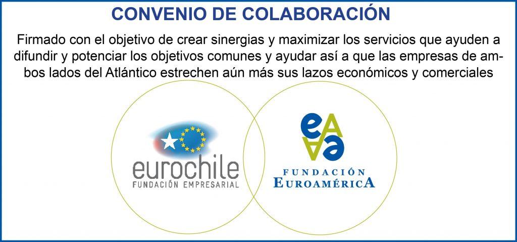 eurochile-euroamerica_con